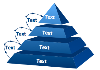 3d pyramid diagram examples