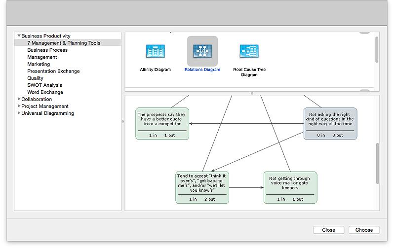 Process Relation Diagram Diy Wiring Diagrams