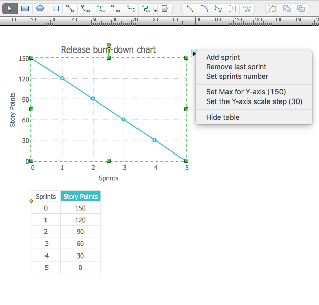 How to Create a Release Burndown Chart ConceptDraw HelpDesk – Ms Project Burndown Chart