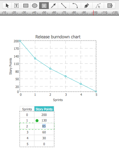 agile-project-management-create-release-burndown-chart