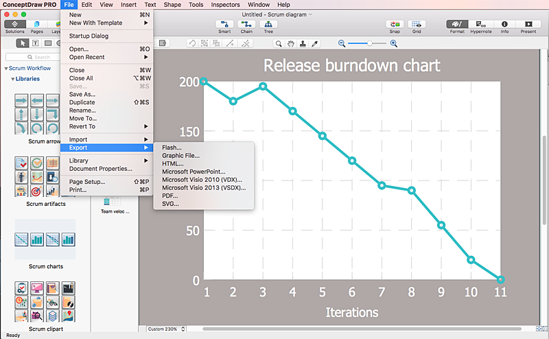 agile-project-management-release-burndown-chart