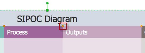 sipoc-diagram-template
