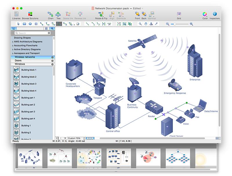 conceptdraw-telecommunication-network-diagram