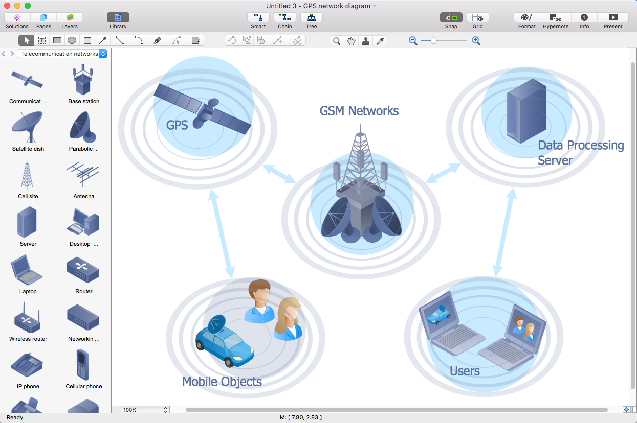 Create a visio telecommunication network diagram conceptdraw helpdesk how to create a ms visio telecommunication network diagram ccuart Image collections