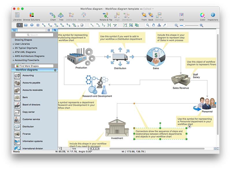 Make A Work Flow Chart