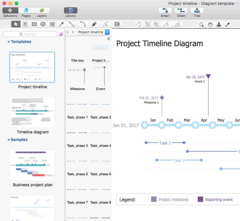 creating a timeline diagram conceptdraw helpdesk