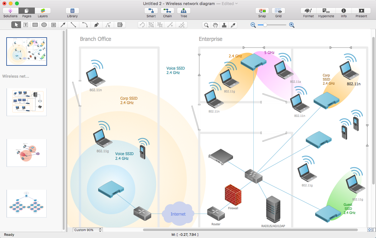 conceptdraw network diagram wireless powerpoint presentation with a wireless network diagrams | conceptdraw helpdesk