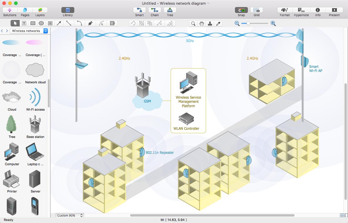 Create a visio wireless network diagram conceptdraw helpdesk visio wireless network topology diagram pooptronica