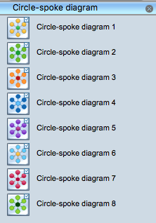circle-spoke-library