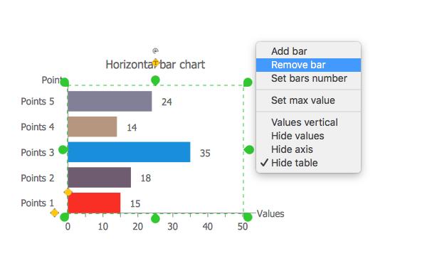 data-driven-infographics-histogram