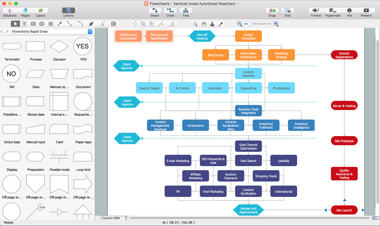 how to draw an effective flowchart free trial for mac