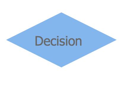 Flow chart Symbols - Decision