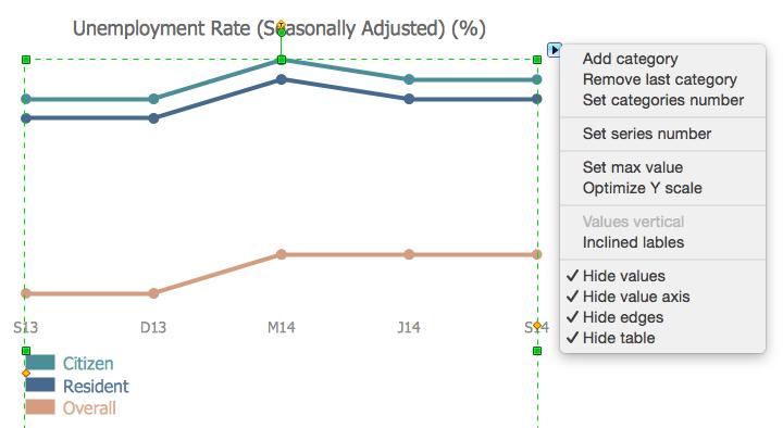 management -infographics-chart