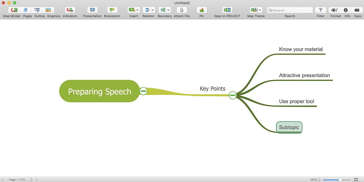 mind-map-topic