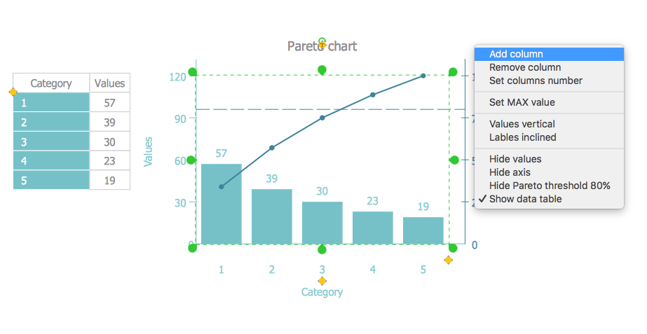 Drawing A Pareto Chart Conceptdraw Helpdesk