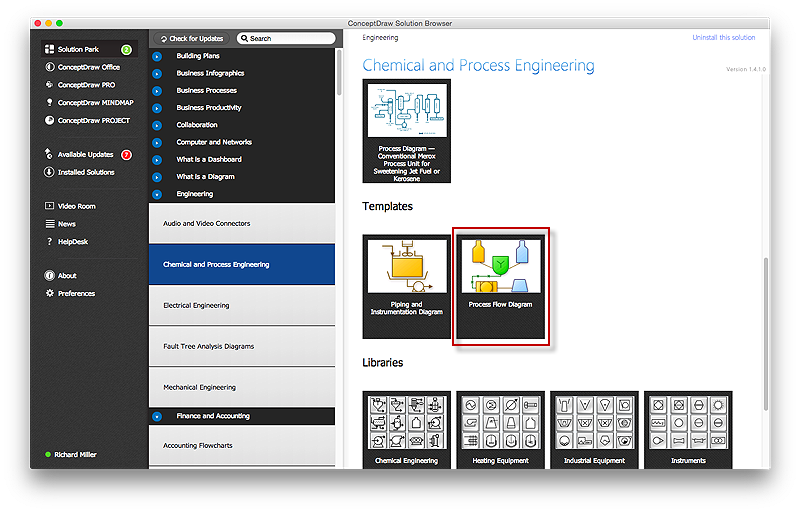 Creating A Process Flow Diagram Conceptdraw Helpdesk
