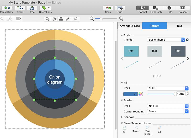 create-onion-diagram