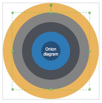 onion-diagram-element