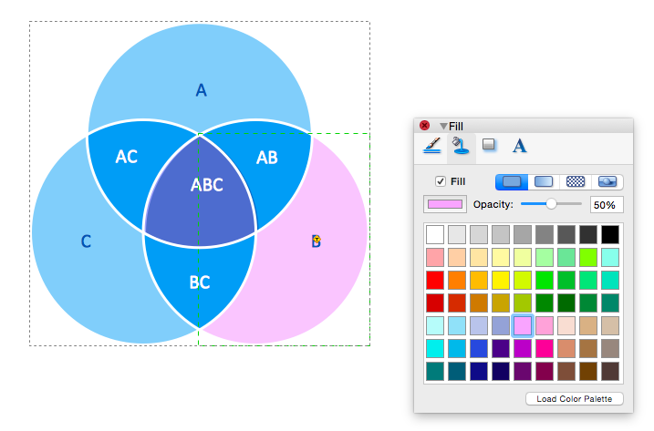 format-venn-diagram