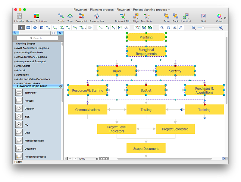 Add a Flowchart to a MS Word Document ConceptDraw HelpDesk – Process Flow in Word