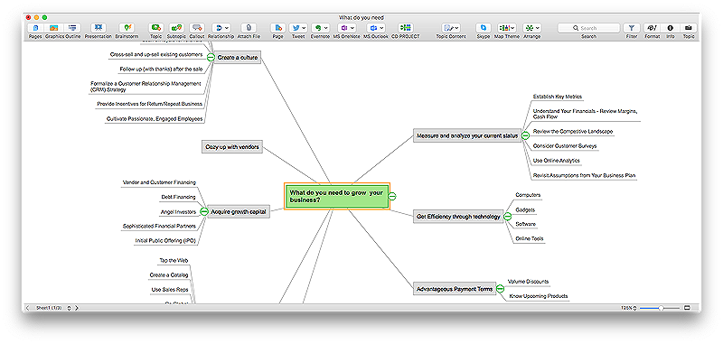 mind-map-from-excel