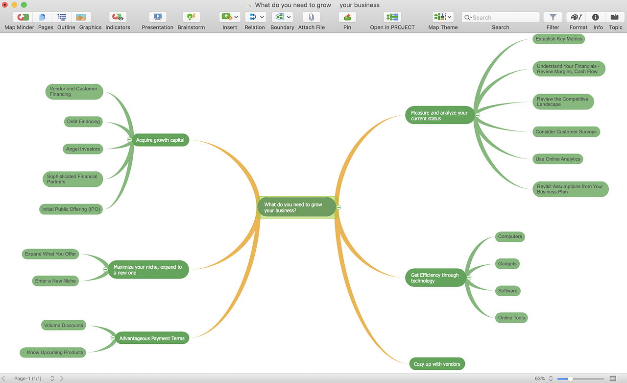 Importing data from MS Excel to mind map| ConceptDraw HelpDesk on map from columbia, map from douglas, map from champion,