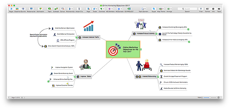 Insert Mind Map into Microsoft Word Doent | ConceptDraw HelpDesk on