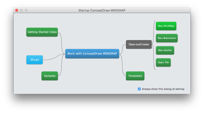 conceptdraw-startup-dialog