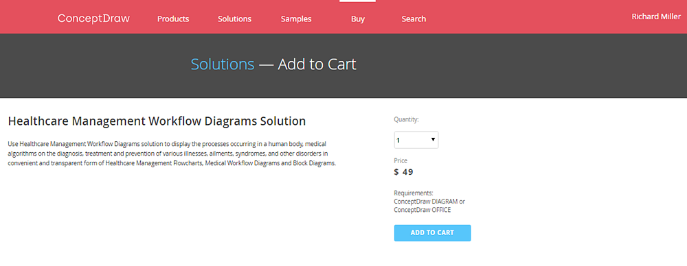 ConceptDraw online store