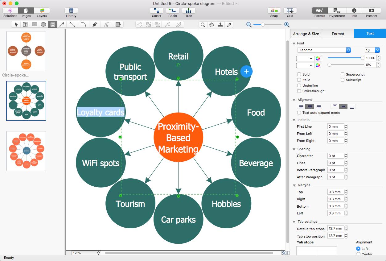 Mm Circle Diagram - Basic Guide Wiring Diagram •