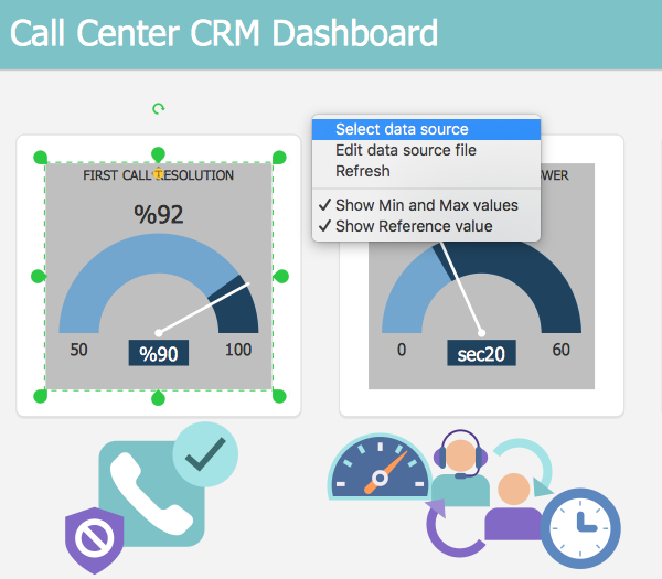 how-to-make-crm-dashboard