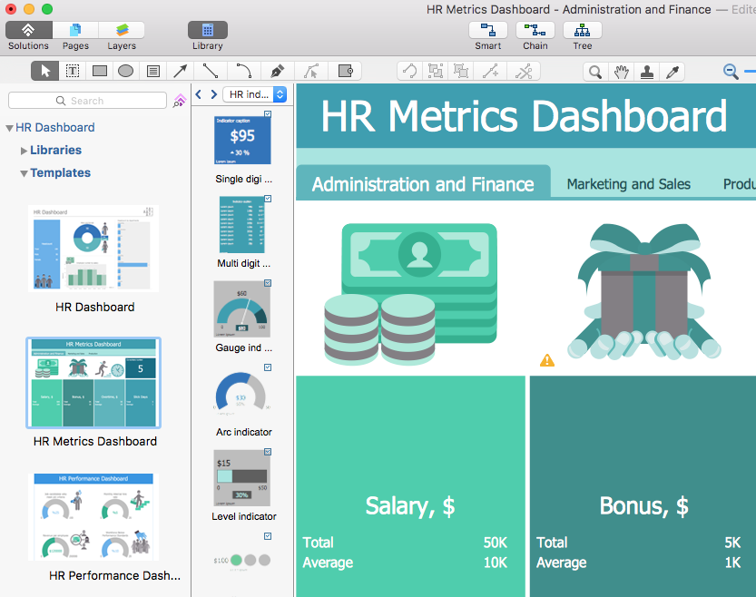 Elegant Create Hr Metric Dashboard