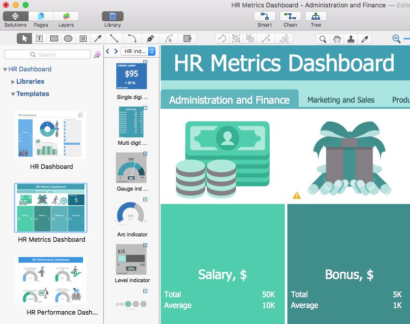 Creating HR Metric Dashboard | ConceptDraw HelpDesk