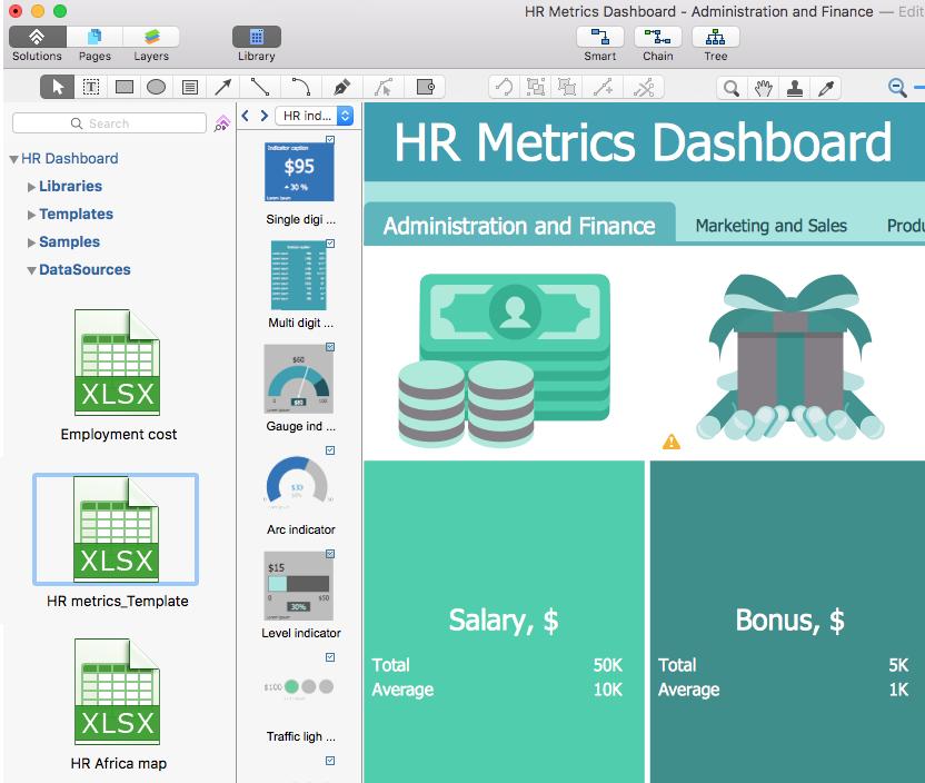create-hr-metric-dashboard