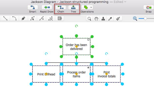 Creating A Jackson Diagram