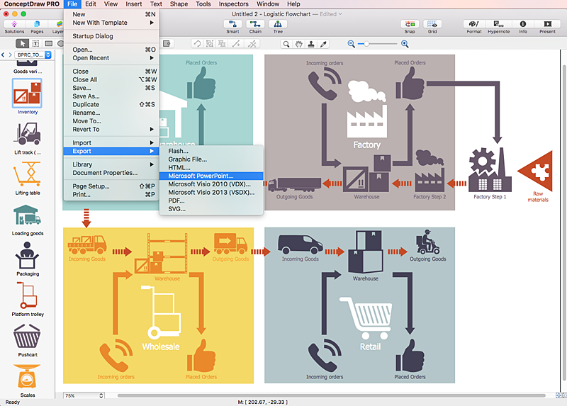 making logistics flow charts conceptdraw helpdesk