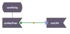 sdl-diagram-connectors