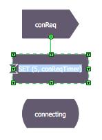 sdl diagram elements