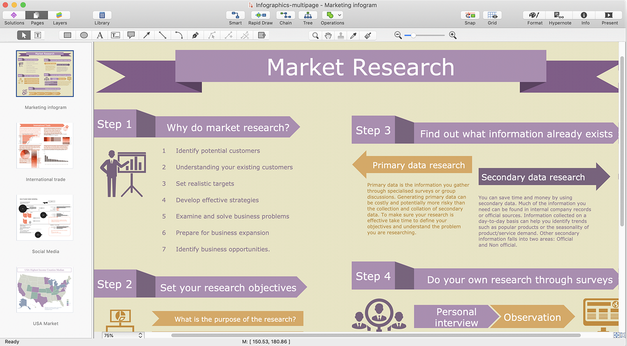 conceptdraw-marketing-infographics