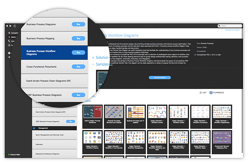 Manage Solutions with ConceptDraw STORE