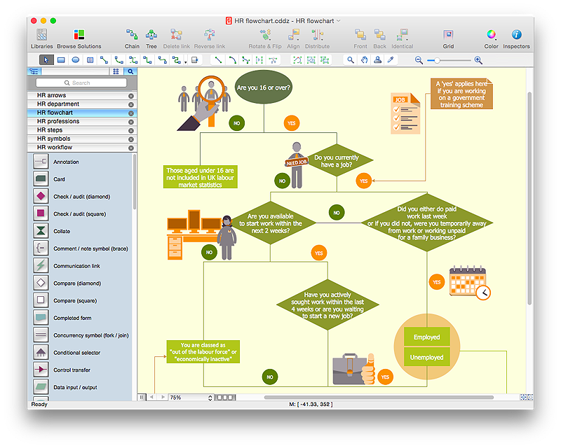 how to create a hr process flowchart using conceptdraw pro hr rh conceptdraw com