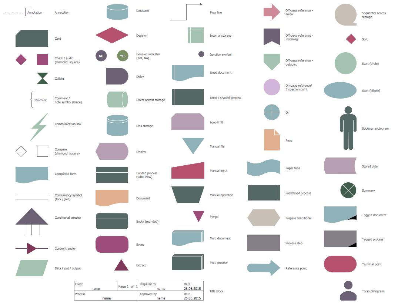 HR Flowchart Library Design Elements