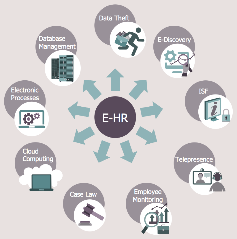 Human Resources: HR Management Software