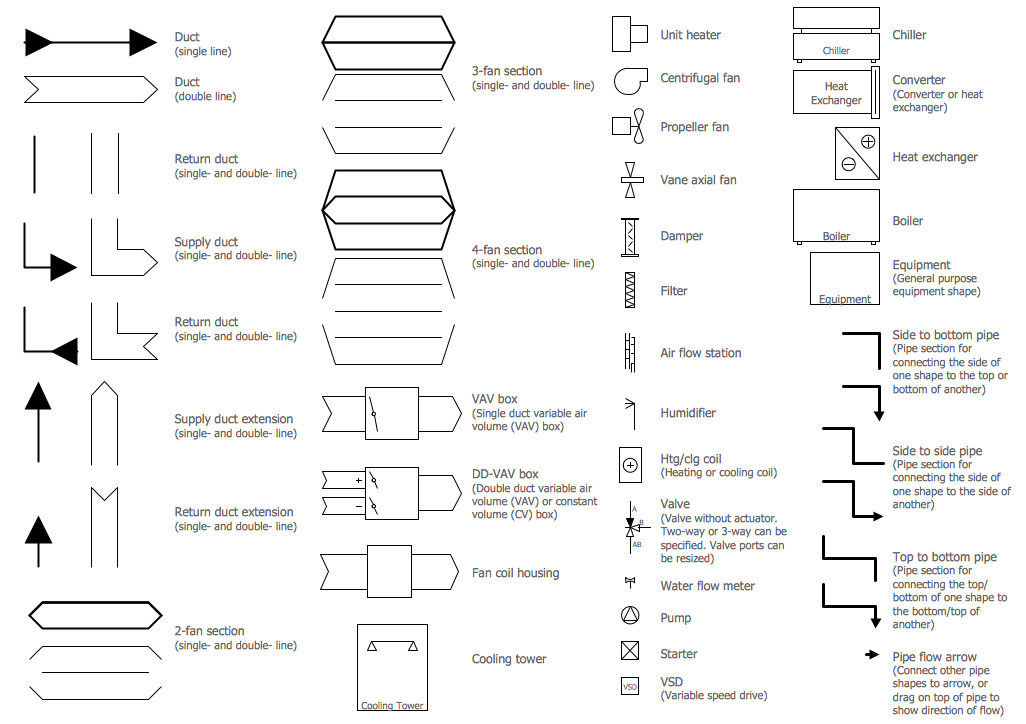 Electrical Floor Plan Symbols Pdf