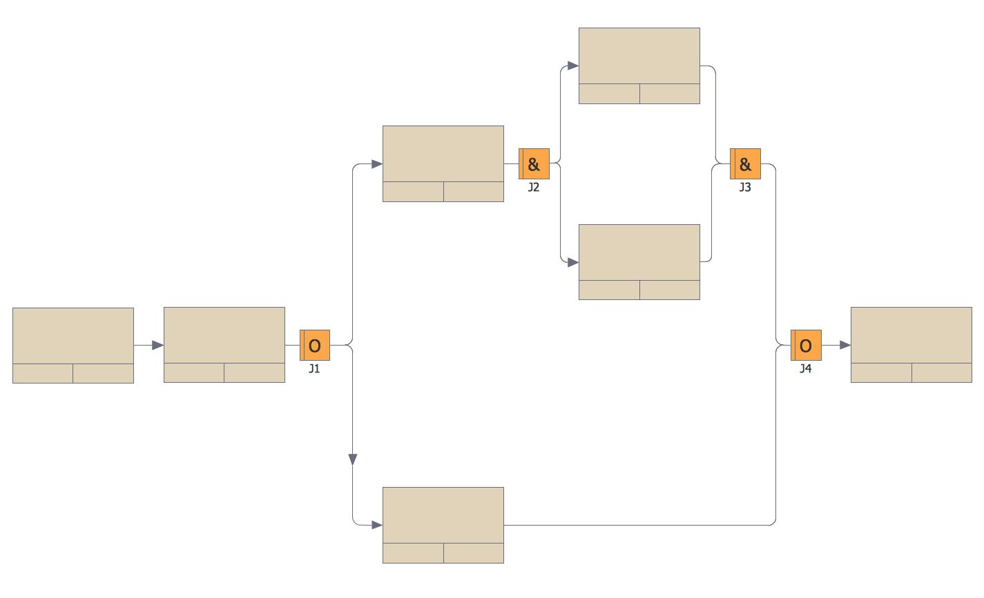 IDEF3 Process Schematic