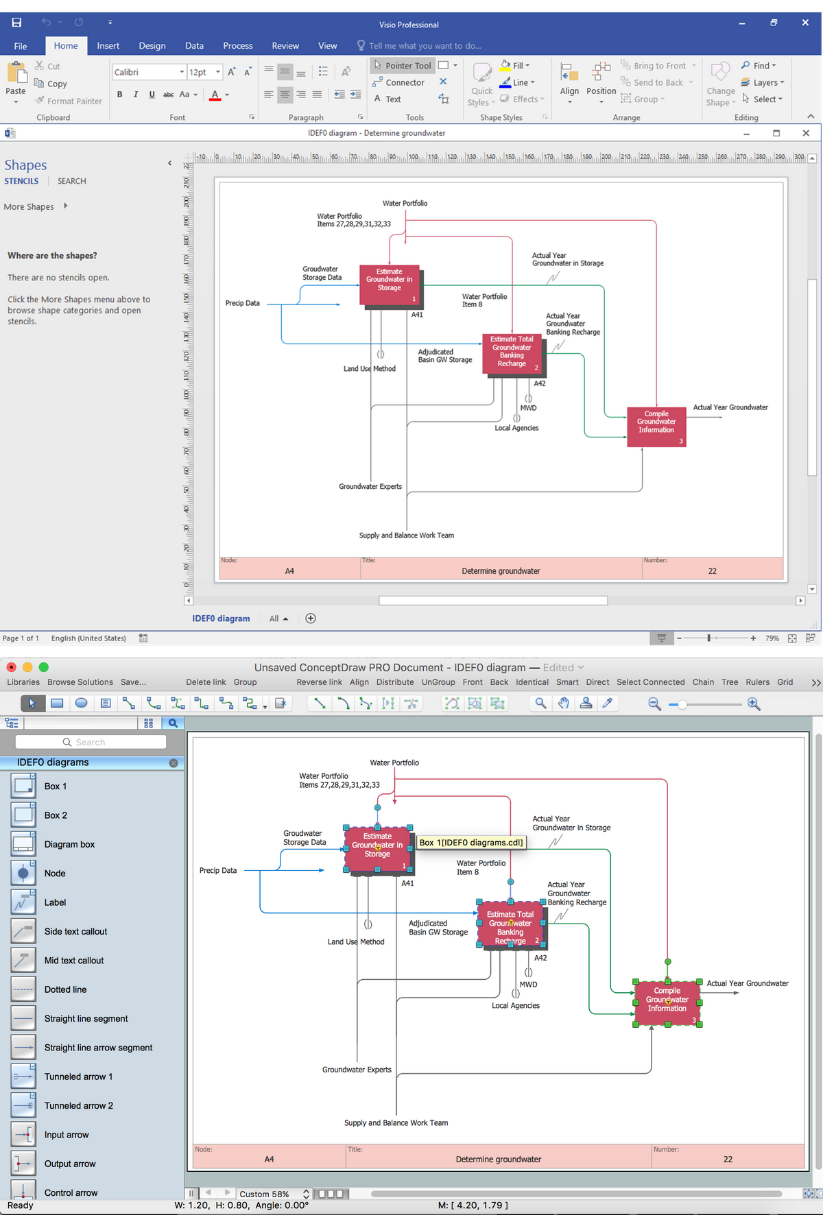 IDEF0 Diagram in MS Visio
