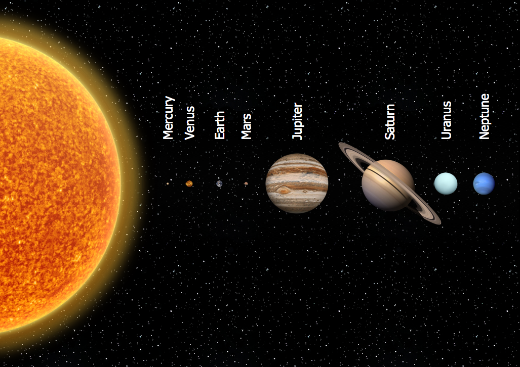 Astronomy Illustration - Solar System Planets