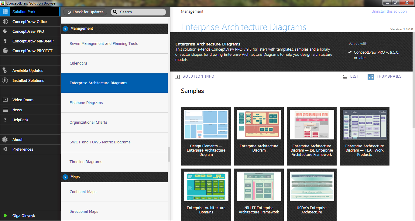 Enterprise Architecture Diagrams Solution in ConceptDraw STORE