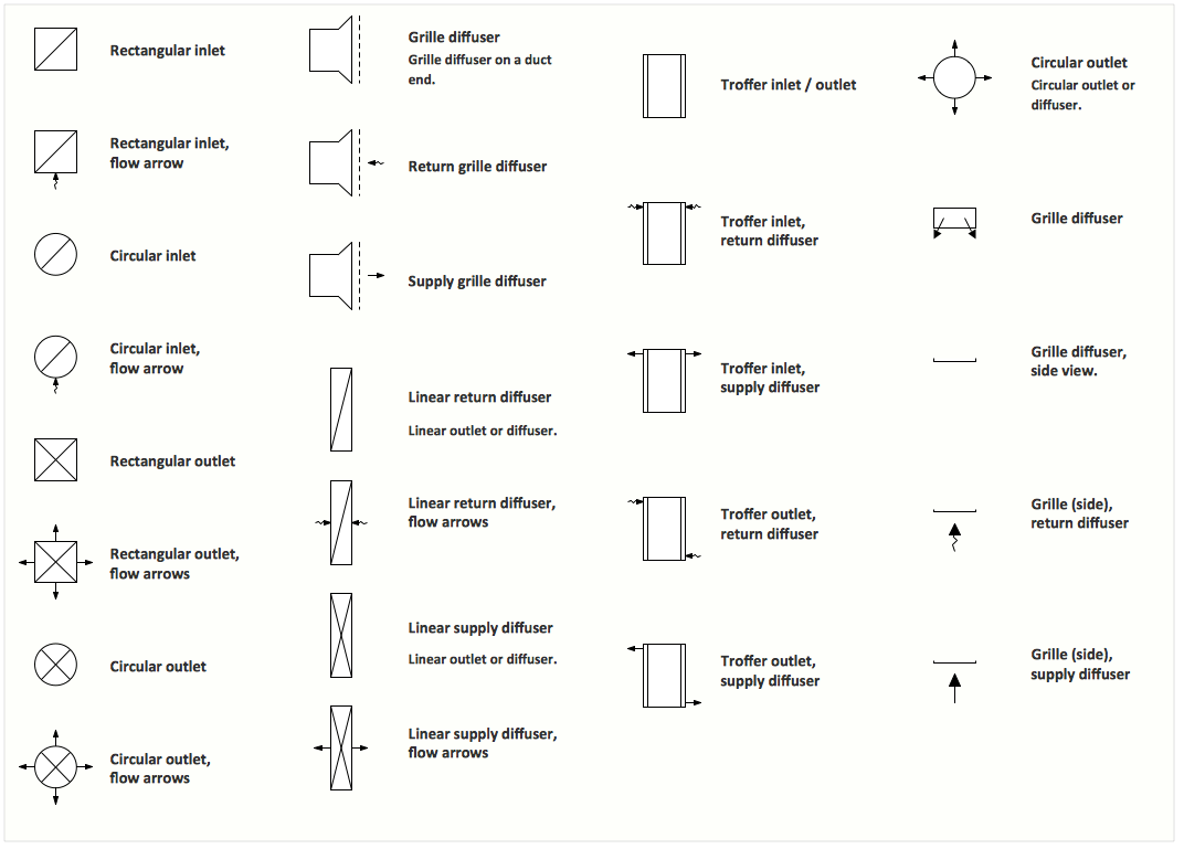 Interior Design Registers, Drills and Diffusers Design Element