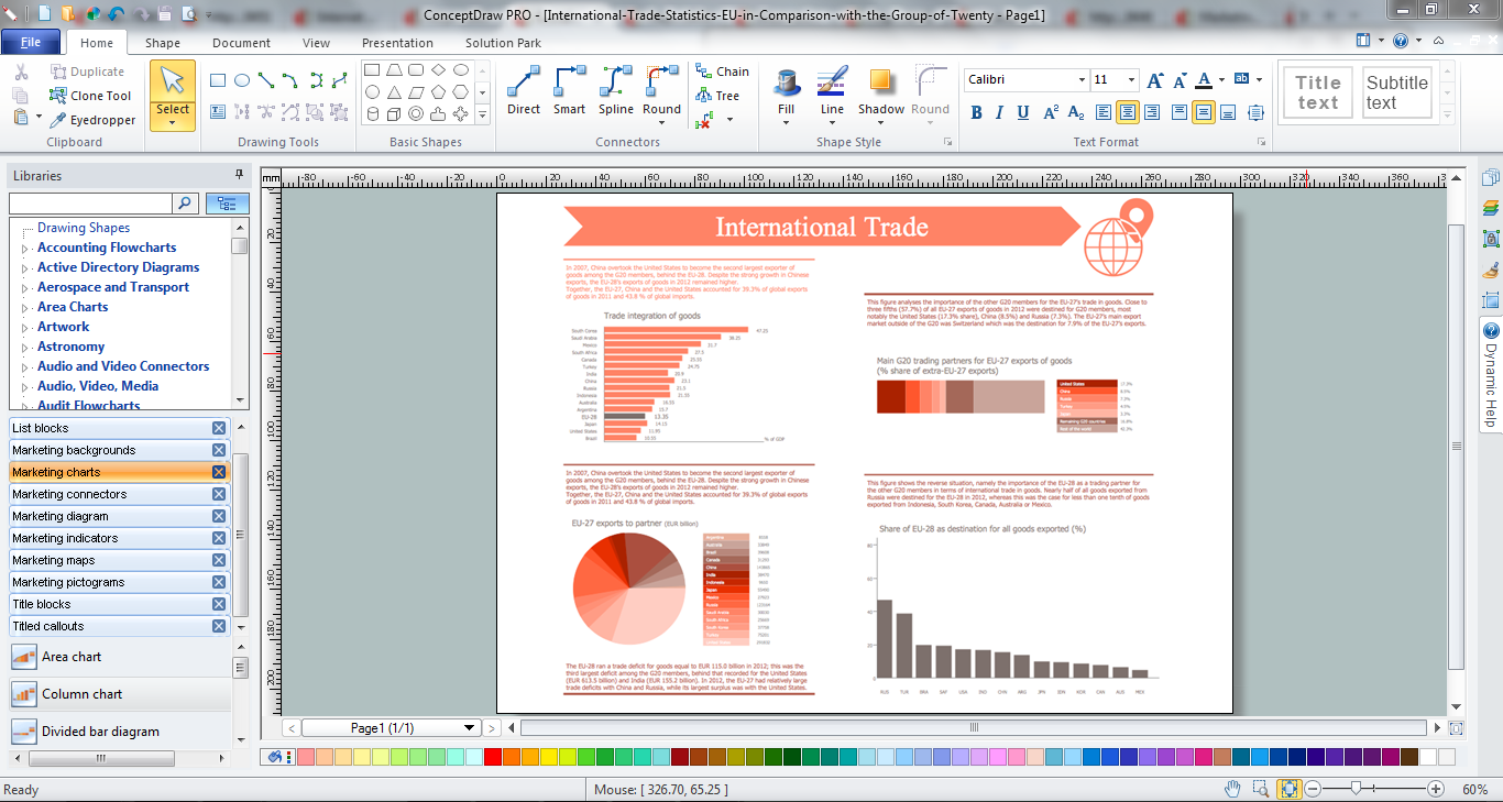 Marketing Infographics in ConceptDraw PRO